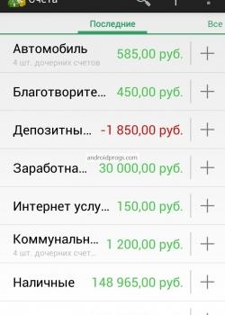 Счета